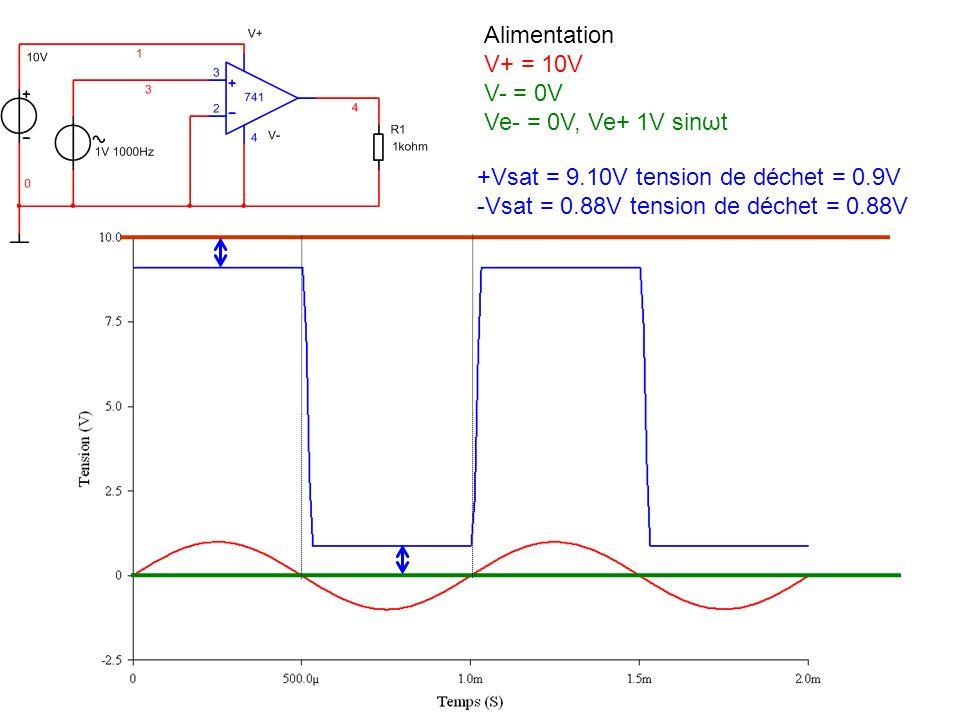 Alimentation V+ = 10V. V- = 0V. Ve- = 0V, Ve+ 1V sinωt.