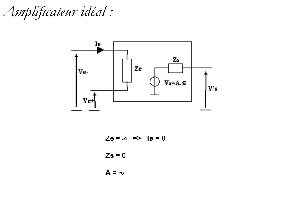 Amplificateur idéal : Ze =  => Ie = 0 Zs = 0 A = 