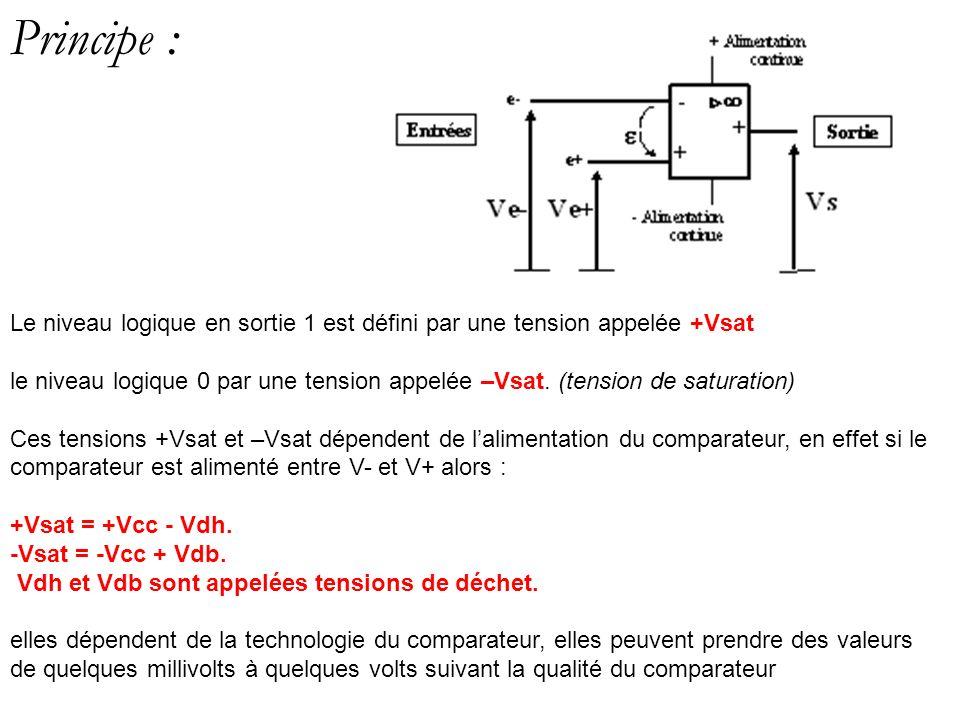 Principe : Le niveau logique en sortie 1 est défini par une tension appelée +Vsat.