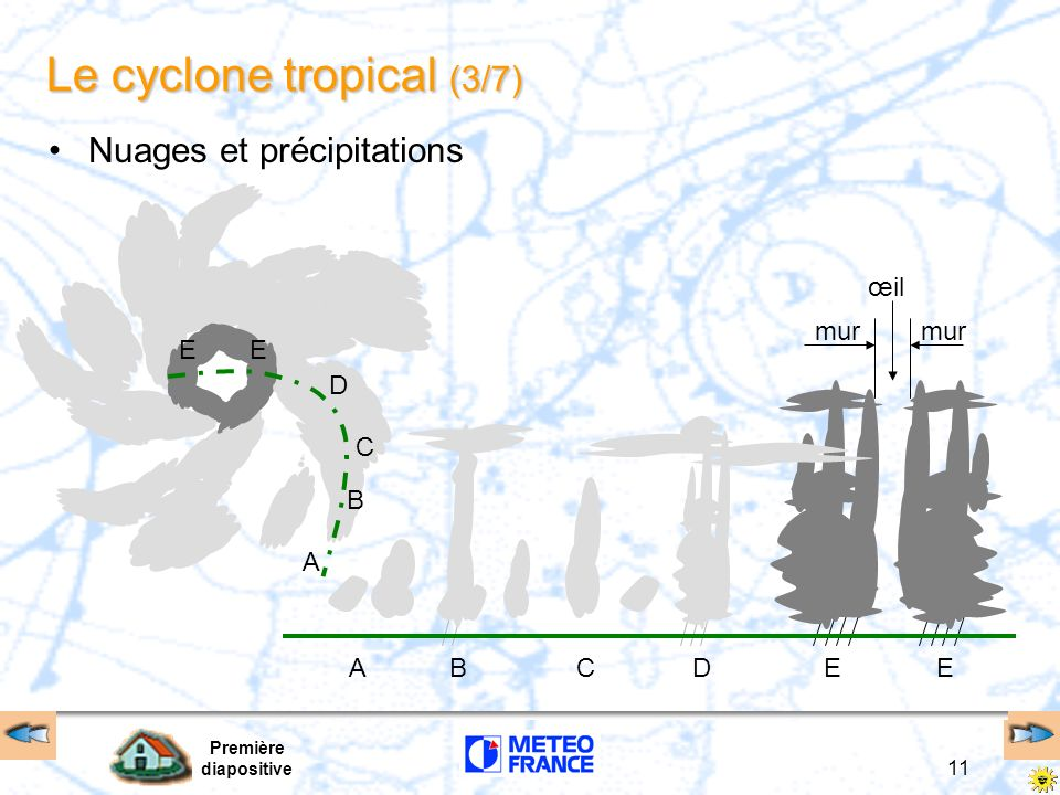 Le cyclone tropical (3/7)