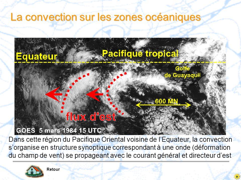 La convection sur les zones océaniques