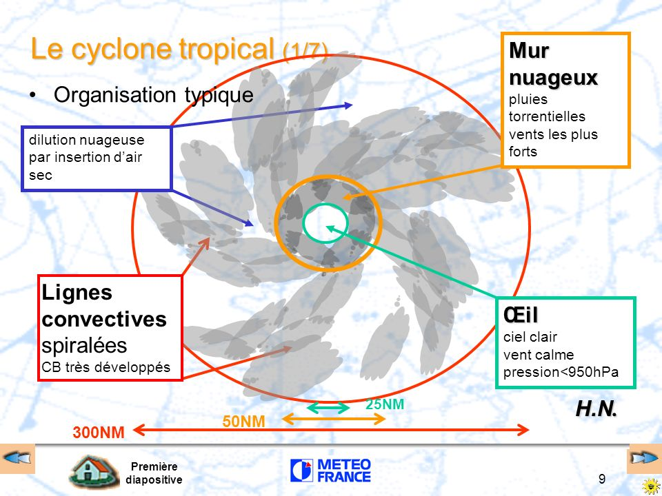 Le cyclone tropical (1/7)