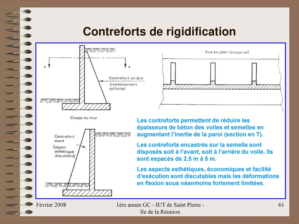 Contreforts de rigidification