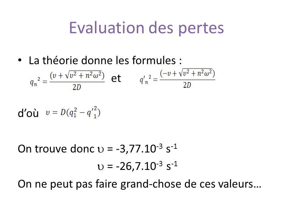 Evaluation des pertes La théorie donne les formules : et d'où