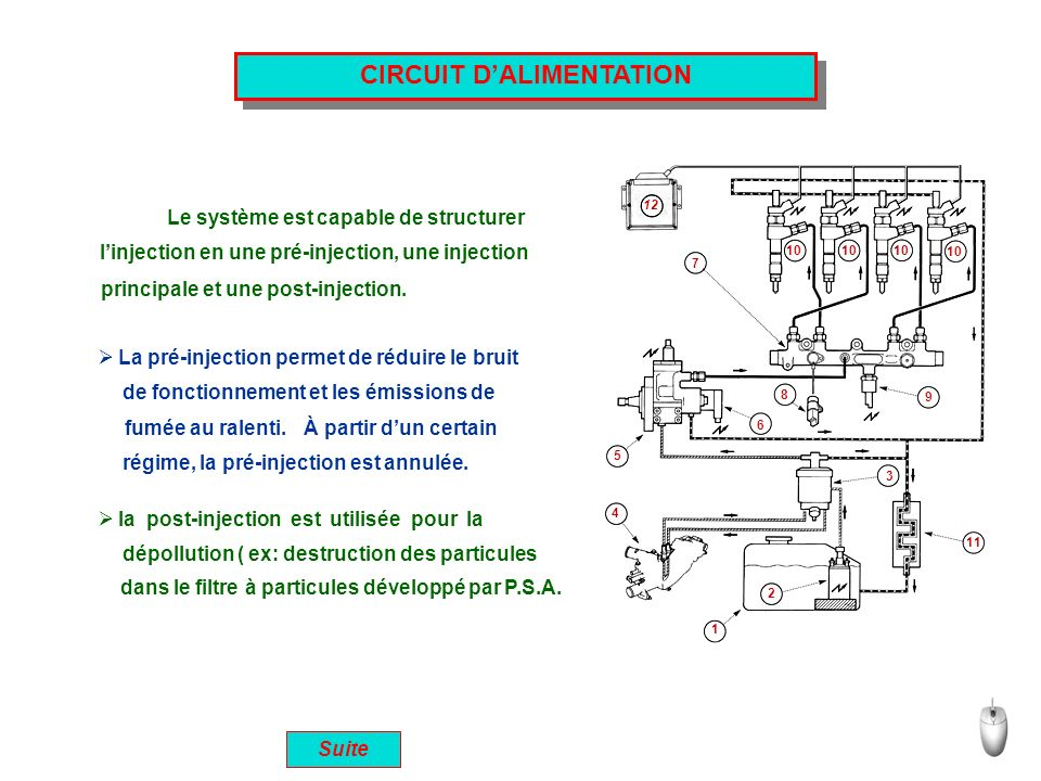CIRCUIT D'ALIMENTATION