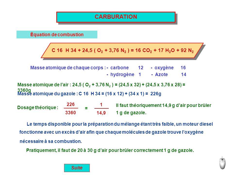 Équation de combustion