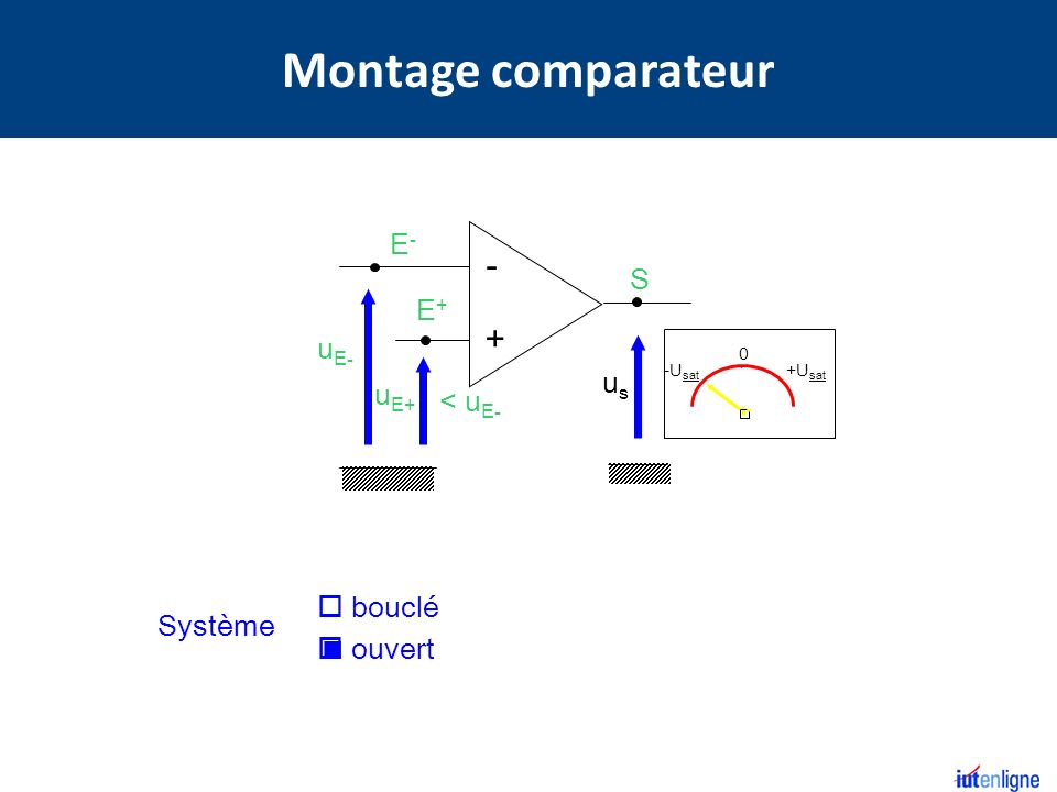 Montage comparateur - + E- S E+ uE- us uE+ > uE- < uE-  bouclé