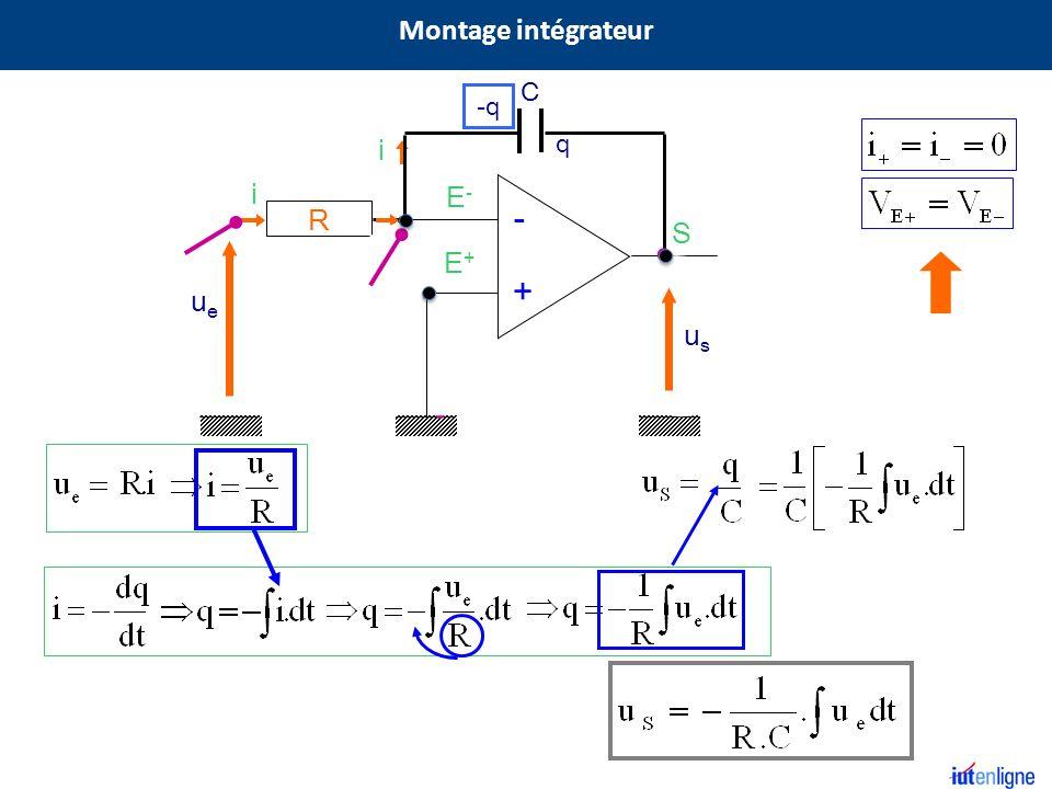 Montage intégrateur C -q i q i E+ E- S - + R ue us