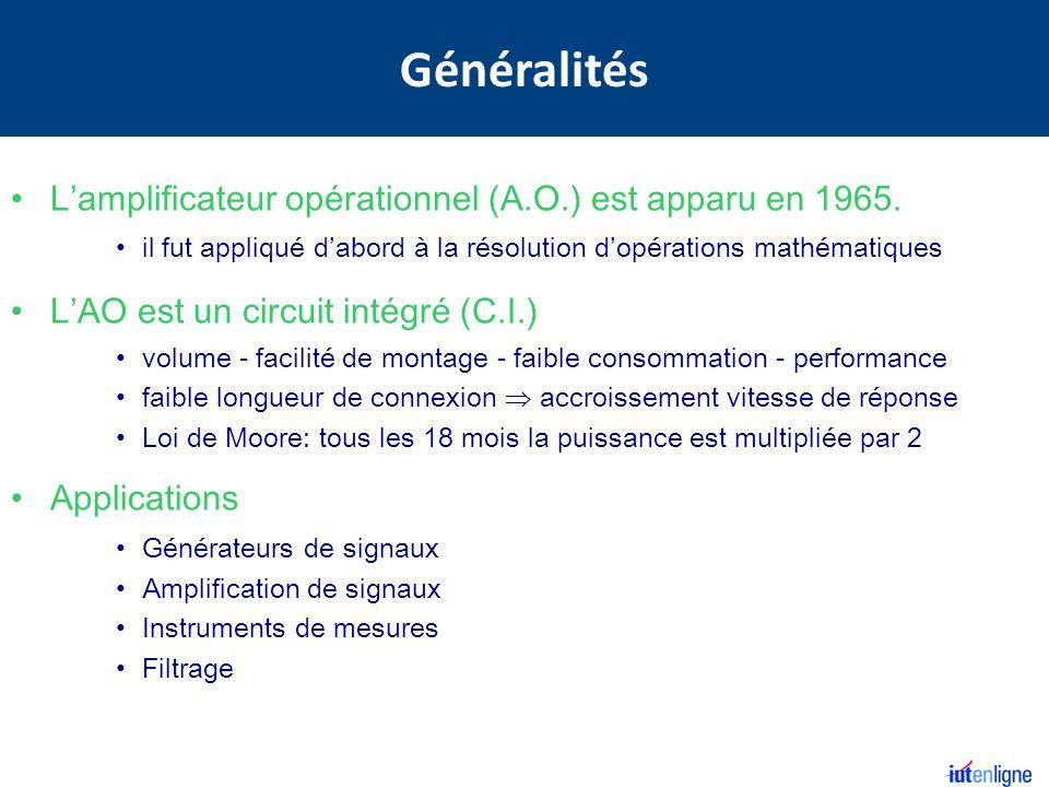 Généralités L'amplificateur opérationnel (A.O.) est apparu en 1965.