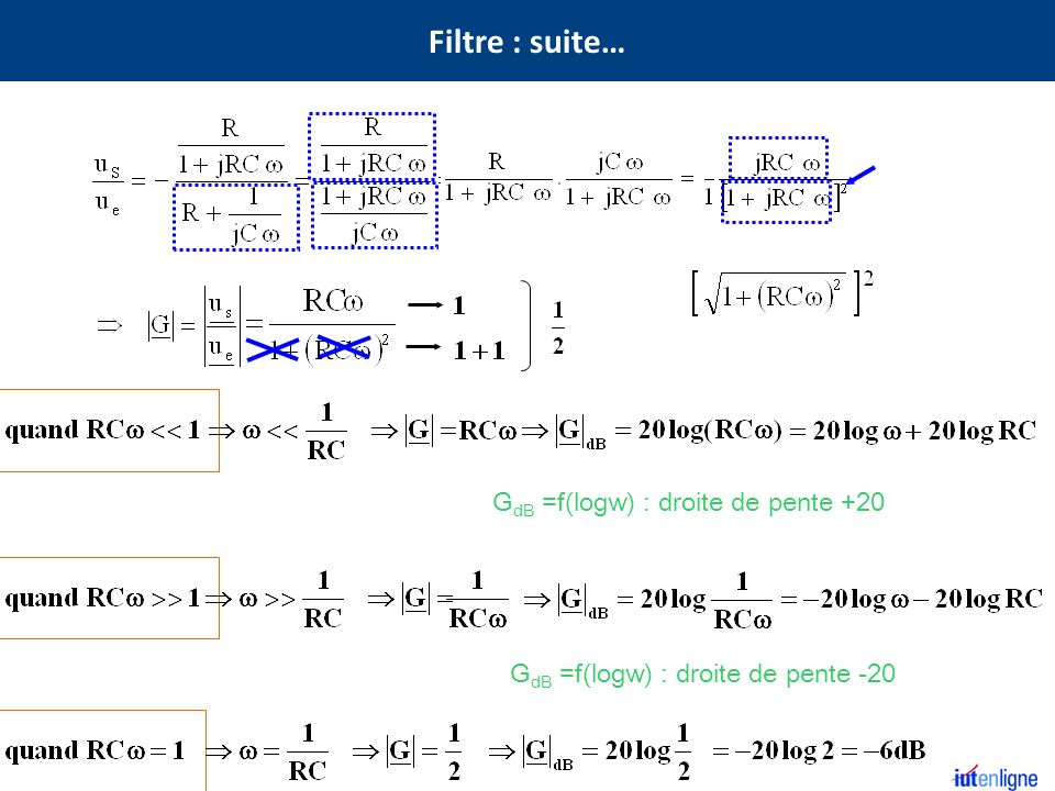 Filtre : suite… GdB =f(logw) : droite de pente +20