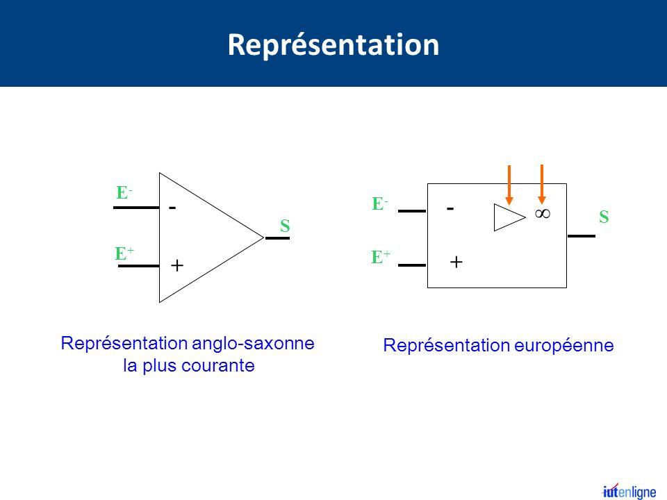 Représentation - -  + + E- E- S S E+ E+ Représentation anglo-saxonne