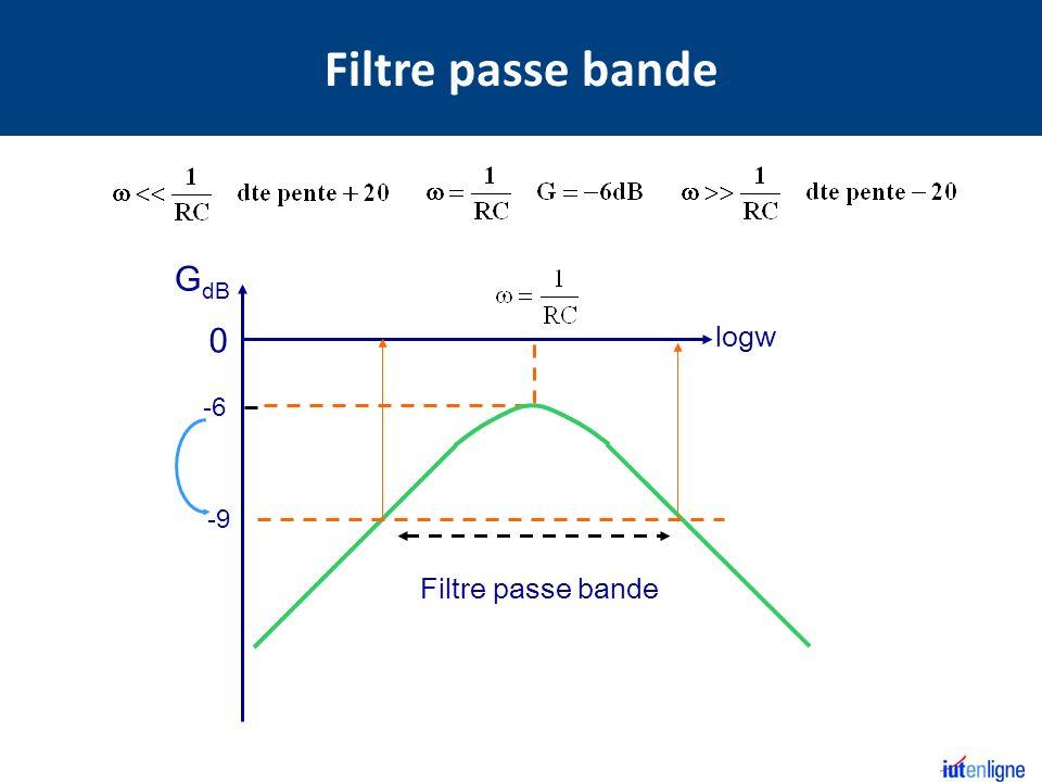 Filtre passe bande GdB logw -6 -9 Filtre passe bande