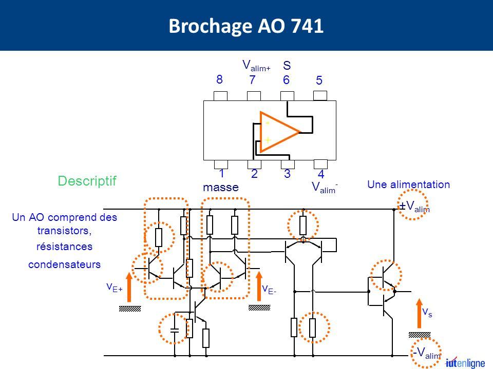 Un AO comprend des transistors,