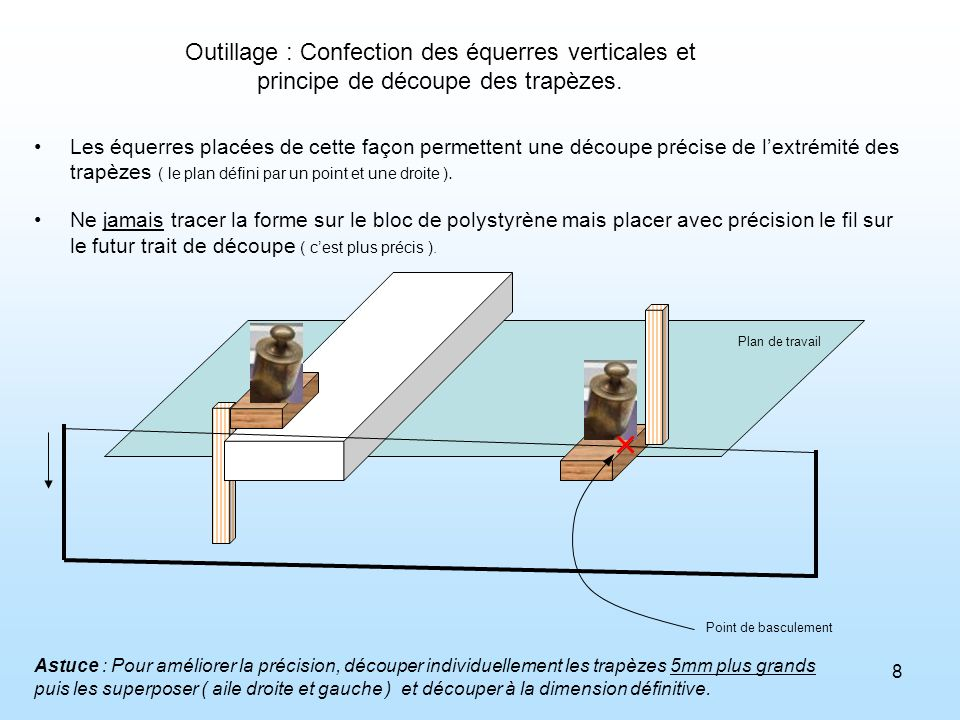 Outillage : Confection des équerres verticales et