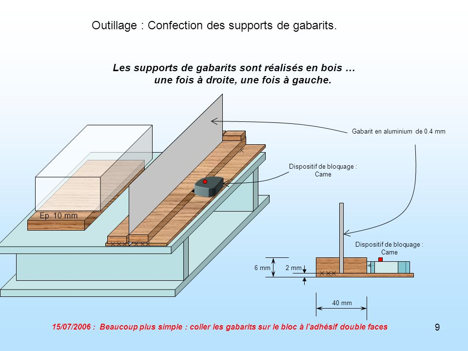 Outillage : Confection des supports de gabarits.