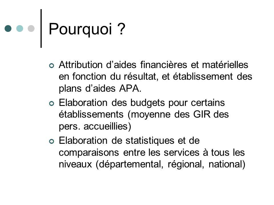 Pourquoi Attribution d'aides financières et matérielles en fonction du résultat, et établissement des plans d'aides APA.