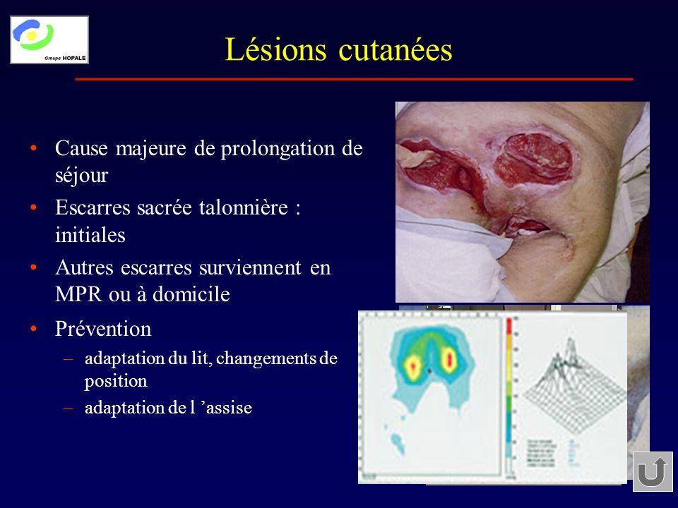 R ducation du bless m dullaire ppt video online - Causes des vertiges en position couchee ...