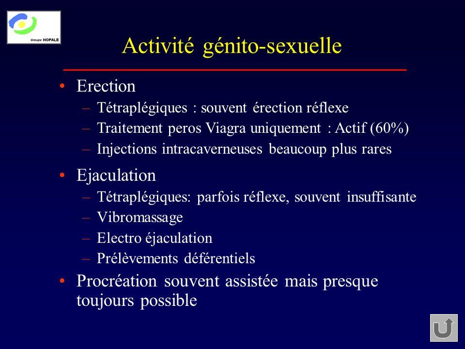Activité génito-sexuelle