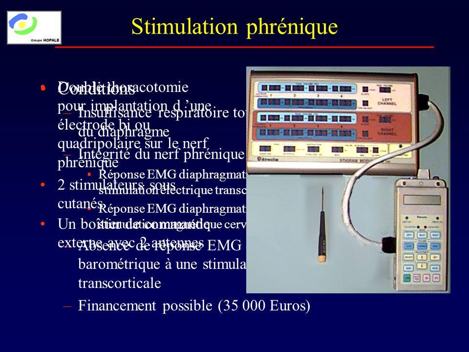 Stimulation phrénique
