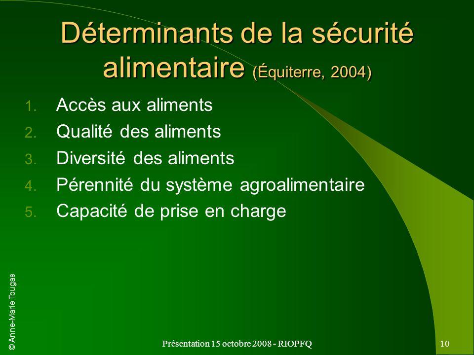 Déterminants de la sécurité alimentaire (Équiterre, 2004)