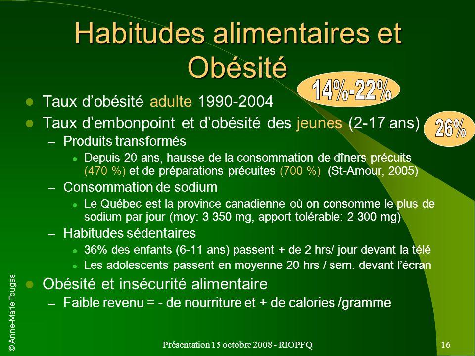 Habitudes alimentaires et Obésité