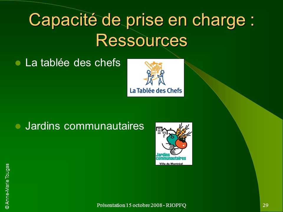 Capacité de prise en charge : Ressources