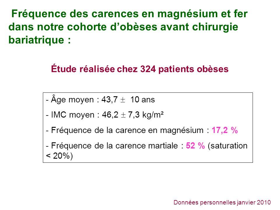 Étude réalisée chez 324 patients obèses
