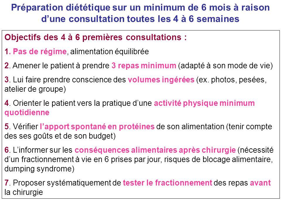Préparation diététique sur un minimum de 6 mois à raison d'une consultation toutes les 4 à 6 semaines