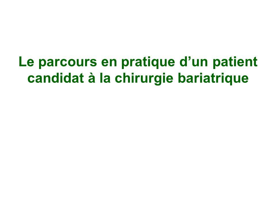 Le parcours en pratique d'un patient candidat à la chirurgie bariatrique