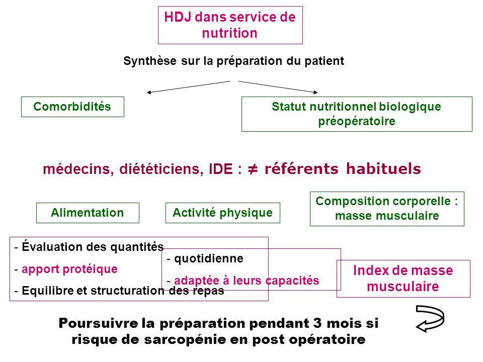 médecins, diététiciens, IDE : ≠ référents habituels
