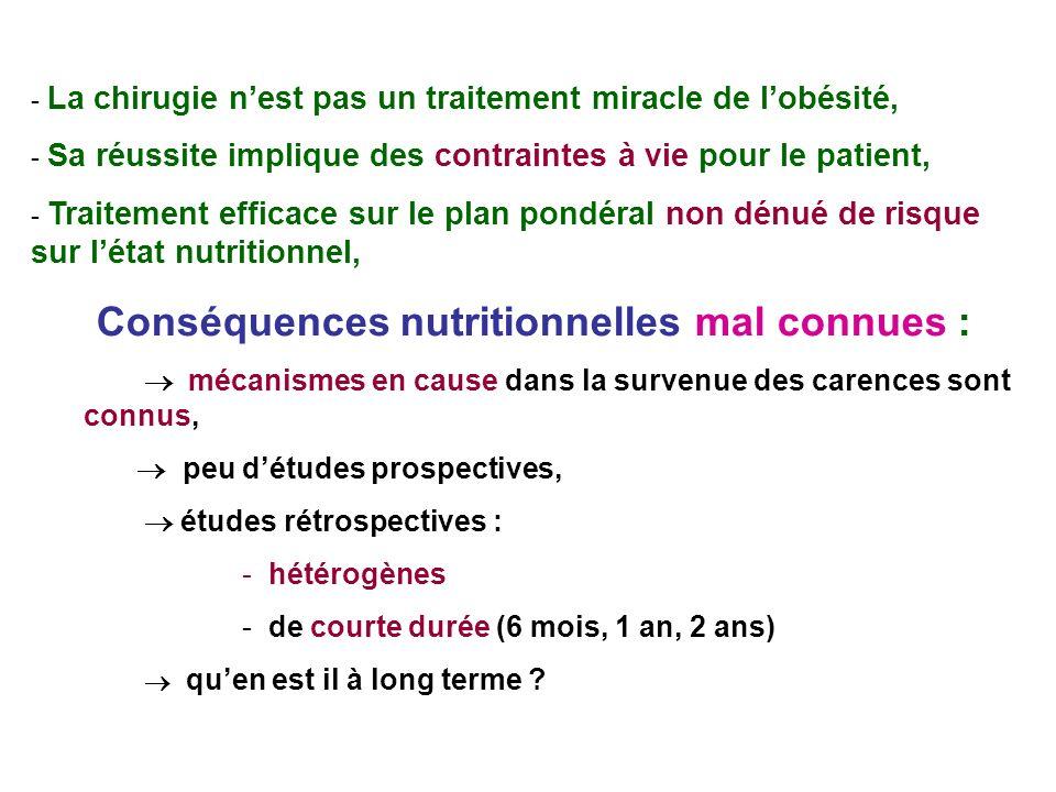 Conséquences nutritionnelles mal connues :