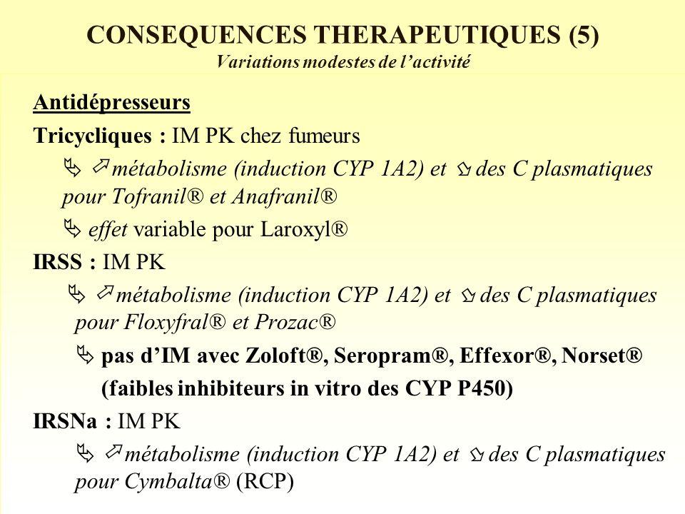 CONSEQUENCES THERAPEUTIQUES (5) Variations modestes de l'activité
