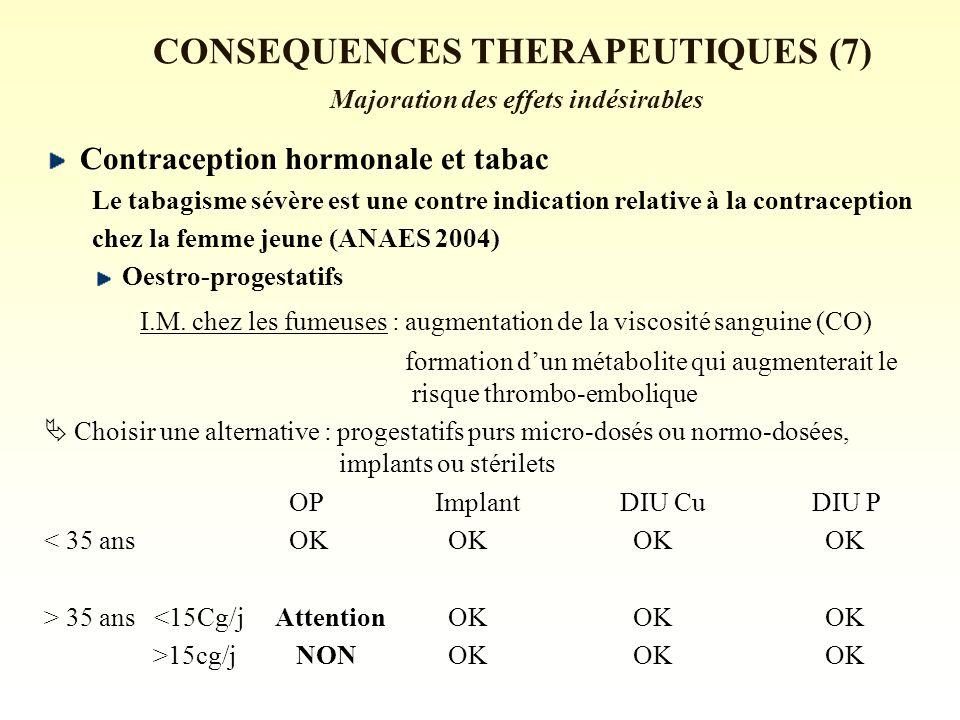 CONSEQUENCES THERAPEUTIQUES (7) Majoration des effets indésirables