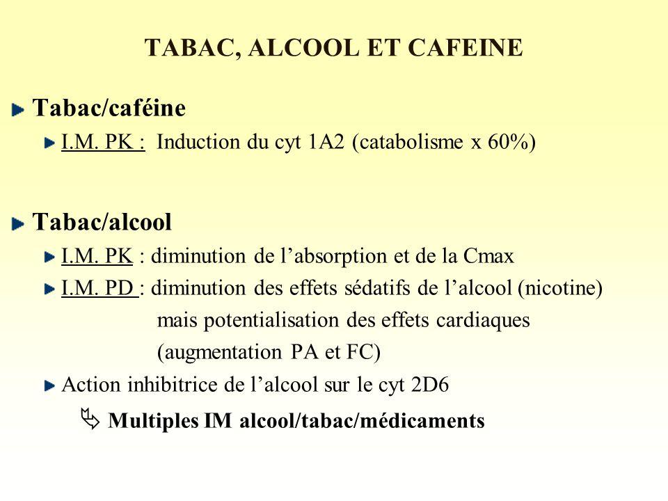 TABAC, ALCOOL ET CAFEINE