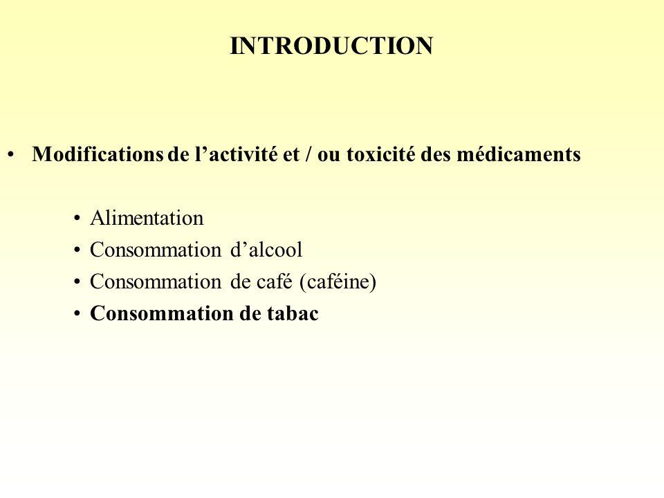 INTRODUCTION Modifications de l'activité et / ou toxicité des médicaments. Alimentation. Consommation d'alcool.