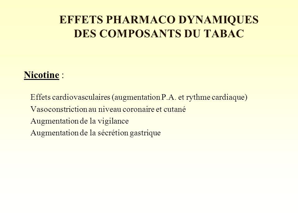 EFFETS PHARMACO DYNAMIQUES DES COMPOSANTS DU TABAC
