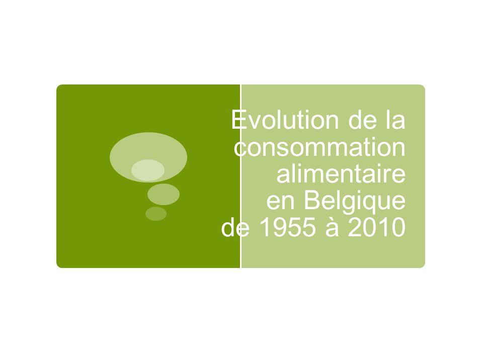 Evolution de la consommation alimentaire en Belgique de 1955 à 2010