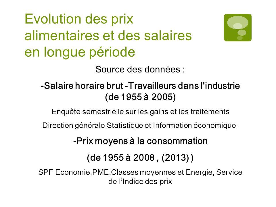 Evolution des prix alimentaires et des salaires en longue période