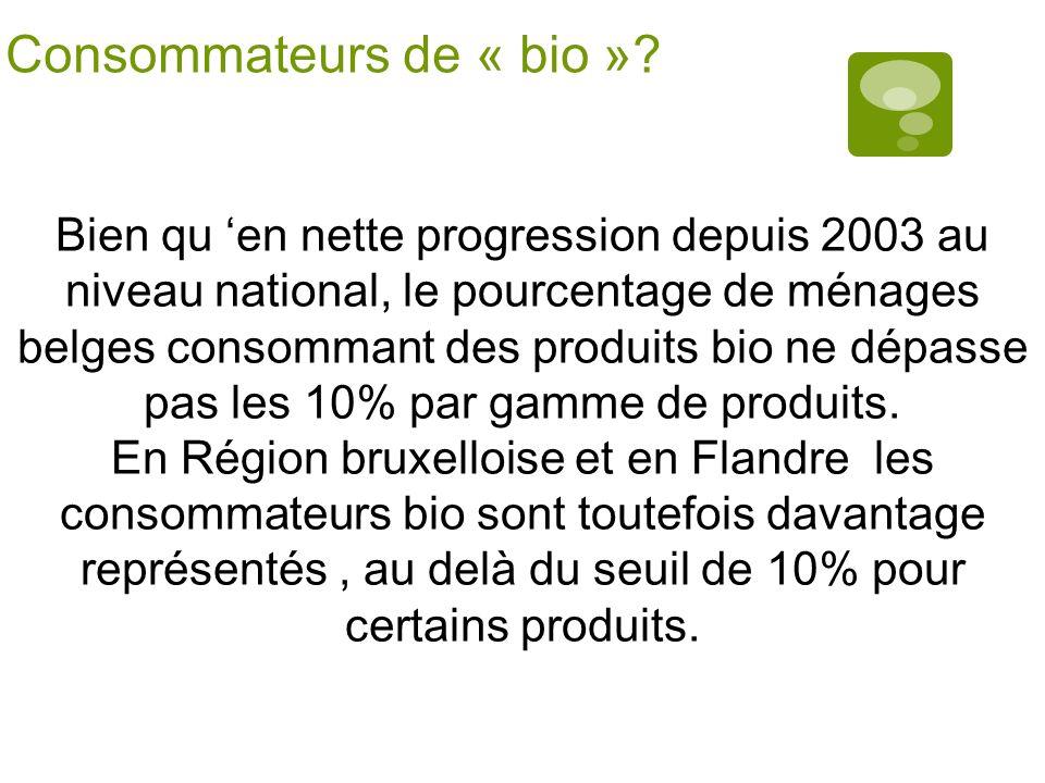 Consommateurs de « bio »