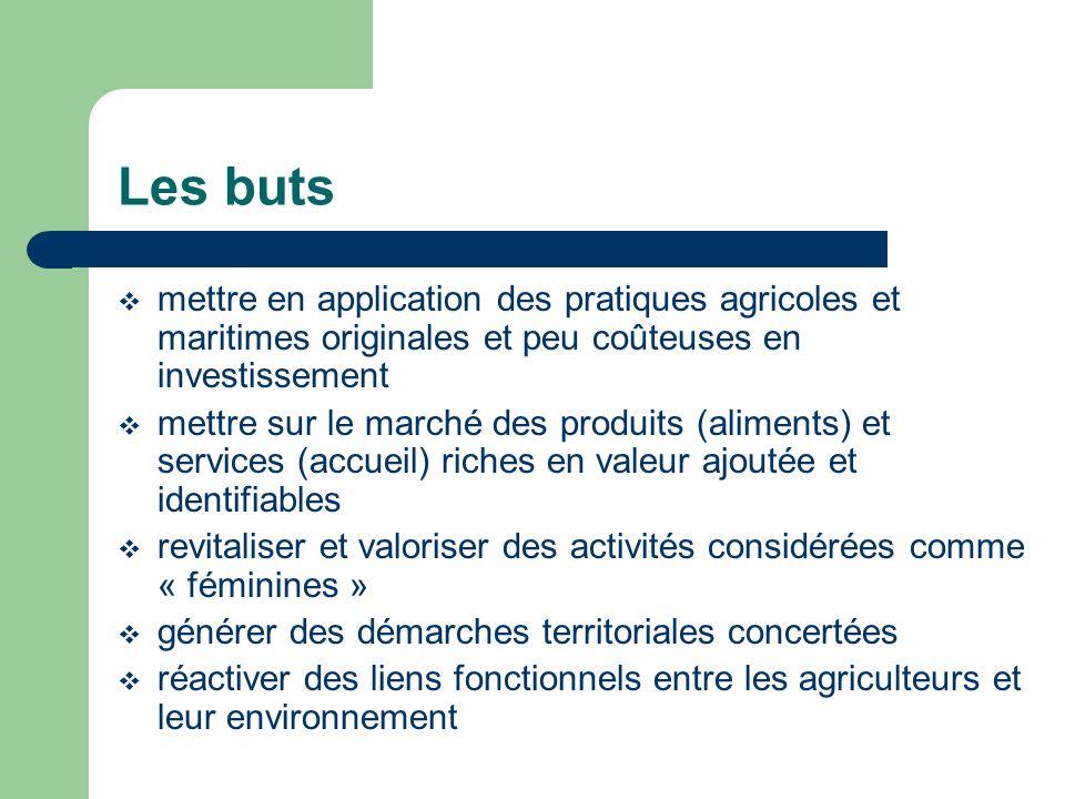 Les buts mettre en application des pratiques agricoles et maritimes originales et peu coûteuses en investissement.