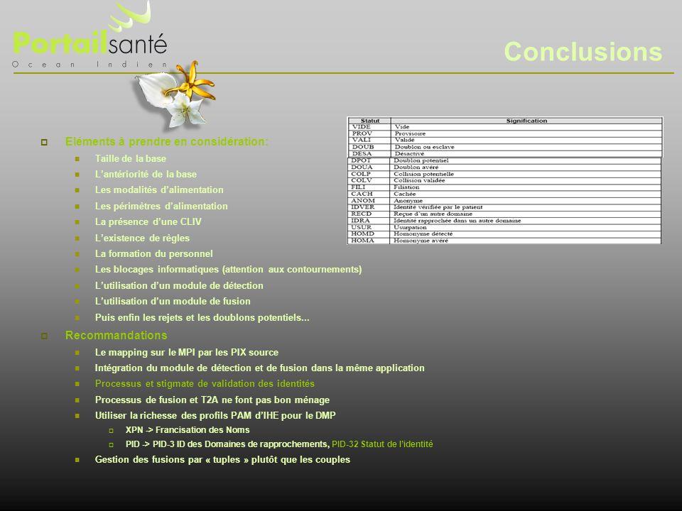 Conclusions Eléments à prendre en considération: Recommandations