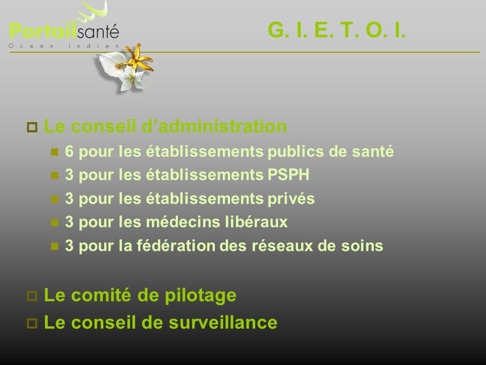 G. I. E. T. O. I. Le conseil d'administration Le comité de pilotage