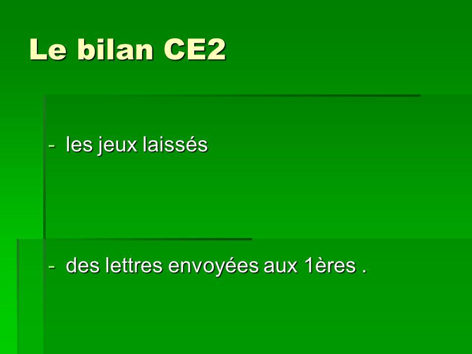 Le bilan CE2 les jeux laissés des lettres envoyées aux 1ères .