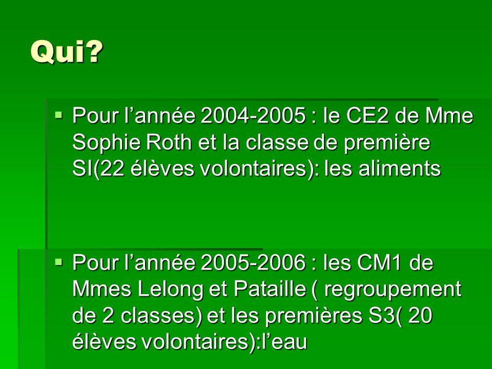 Qui Pour l'année 2004-2005 : le CE2 de Mme Sophie Roth et la classe de première SI(22 élèves volontaires): les aliments.