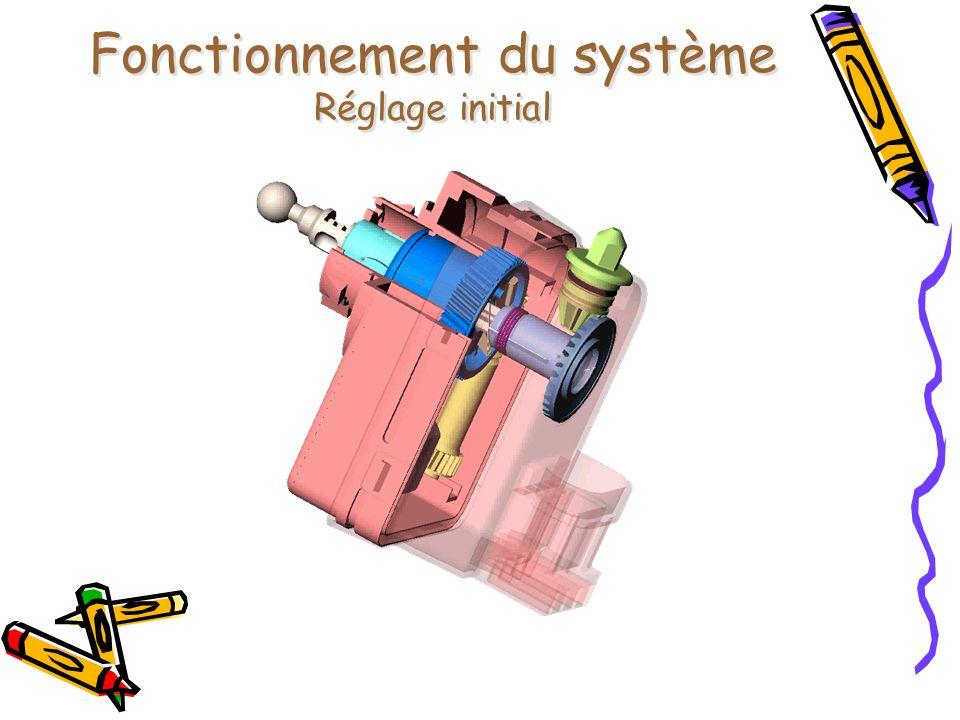 Fonctionnement du système Réglage initial