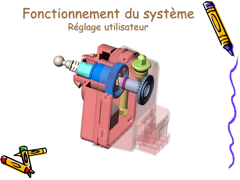 Fonctionnement du système Réglage utilisateur