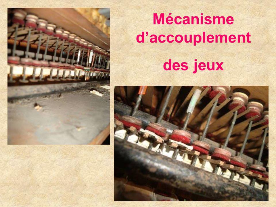 Mécanisme d'accouplement