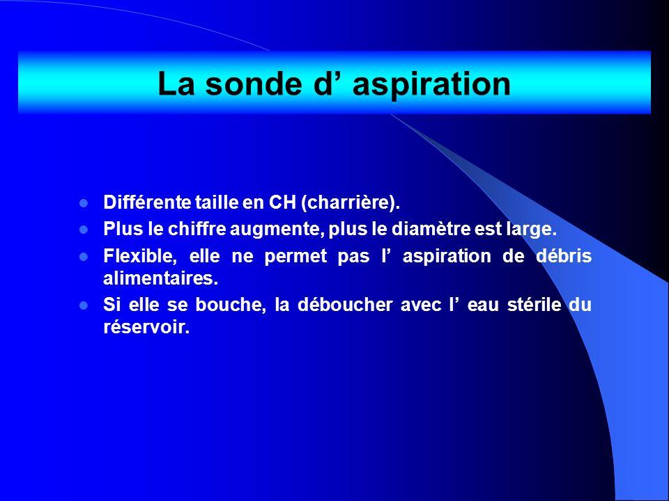 La sonde d' aspiration Différente taille en CH (charrière).