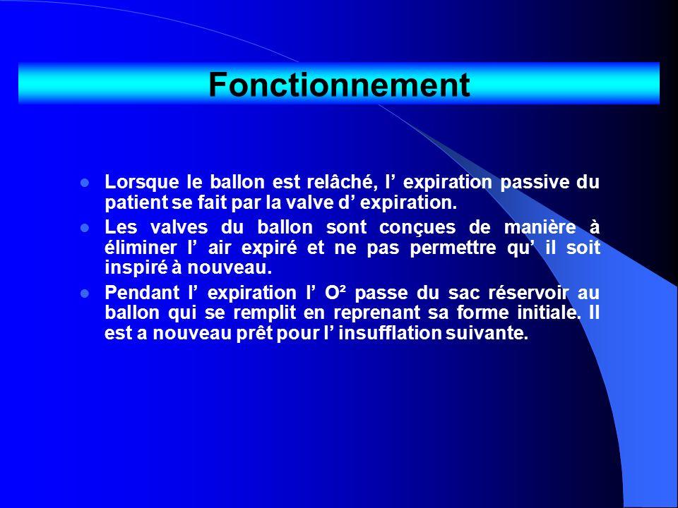 FonctionnementLorsque le ballon est relâché, l' expiration passive du patient se fait par la valve d' expiration.