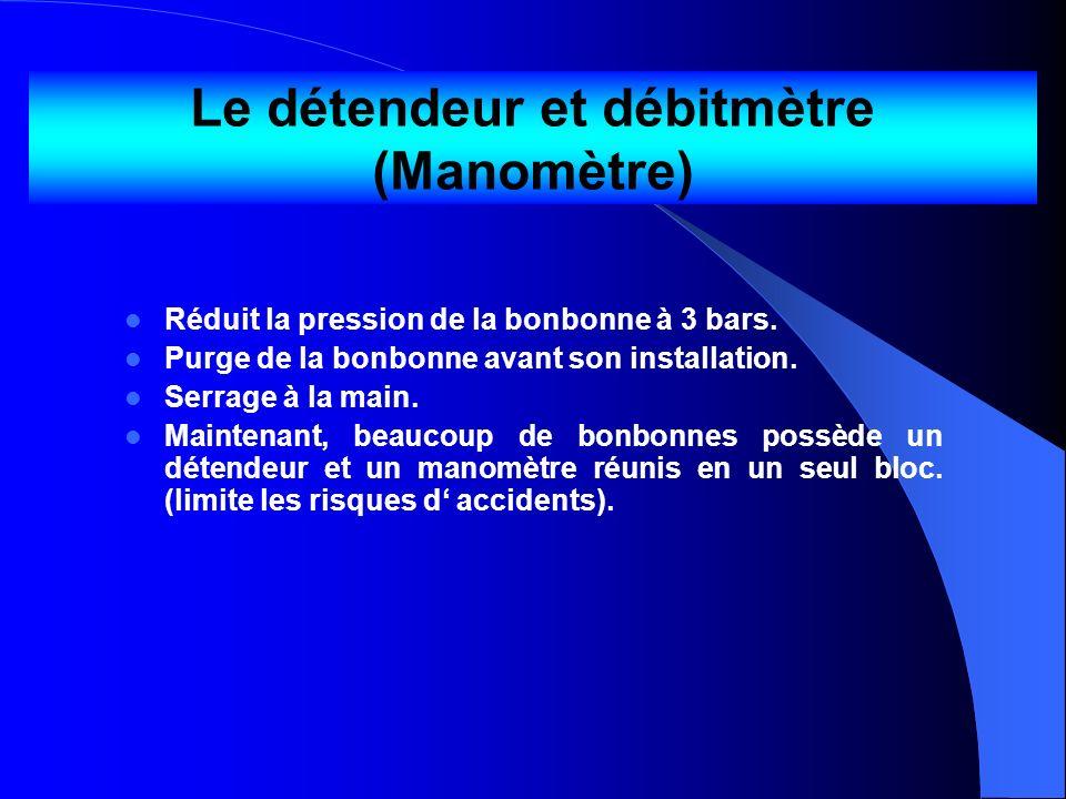 Le détendeur et débitmètre (Manomètre)